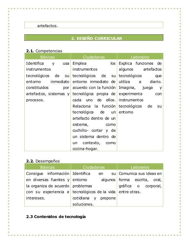 artefactos. 2. DISEÑO CURRICULAR 2.1. Competencias Básicas Ciudadanas Laborales Identifica y usa instrumentos tecnológicos...