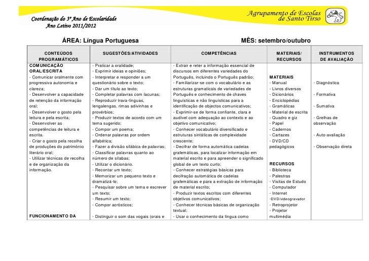 Coordenação do 3º Ano de Escolaridade      Ano Letivo 2011/2012                 ÁREA: Língua Portuguesa                   ...