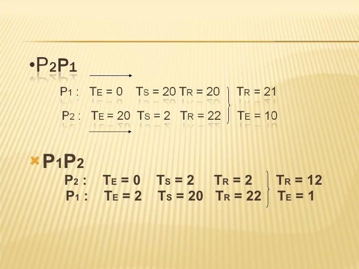 <ul><li>P 1 P 2   P 2  :  T E  = 0  T S  = 2  T R  = 2  T R  = 12    P 1  :  T E  = 2  T S  = 20  T R  = 22  T E  = 1 </li...
