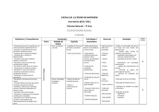 ESCOLAE.B.2,3PEDRODESANTARÉM Anolectivo2010/2011 CiênciasNaturais–7ºAno PLANIFICAÇÃO ANUAL 1º Período Cont...