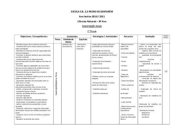 ESCOLAE.B.2,3PEDRODESANTARÉM Anolectivo2010/2011 CiênciasNaturais–8ºAno PLANIFICAÇÃO ANUAL 1º Período Cont...
