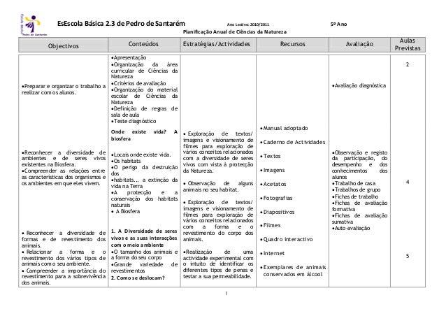 EsEscola Básica 2.3 de Pedro de Santarém Ano Lectivo: 2010/2011 5º Ano Planificação Anual de Ciências da Natureza Objectiv...