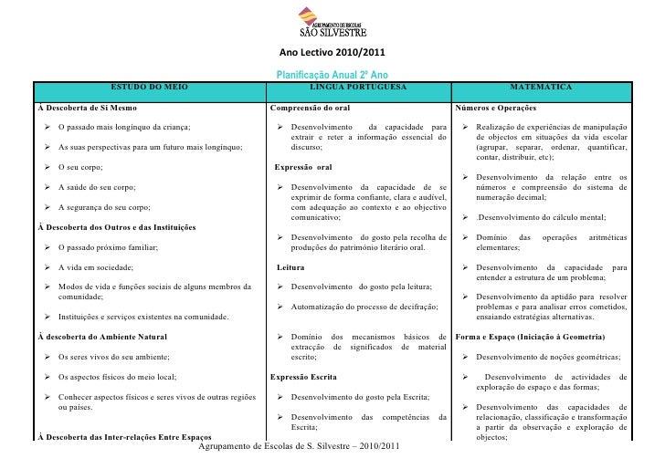 Ano Lectivo 2010/2011                                                                  Planificação Anual 2º Ano          ...