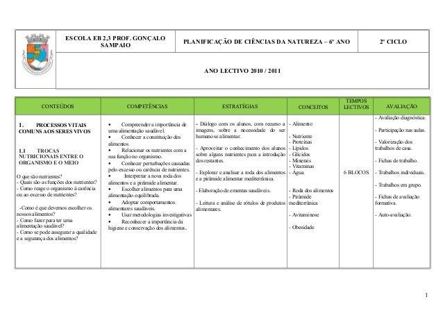 ESCOLA EB 2,3 PROF. GONÇALO SAMPAIO PLANIFICAÇÃO DE CIÊNCIAS DA NATUREZA – 6º ANO 2º CICLO ANO LECTIVO 2010 / 2011 CONTEÚD...