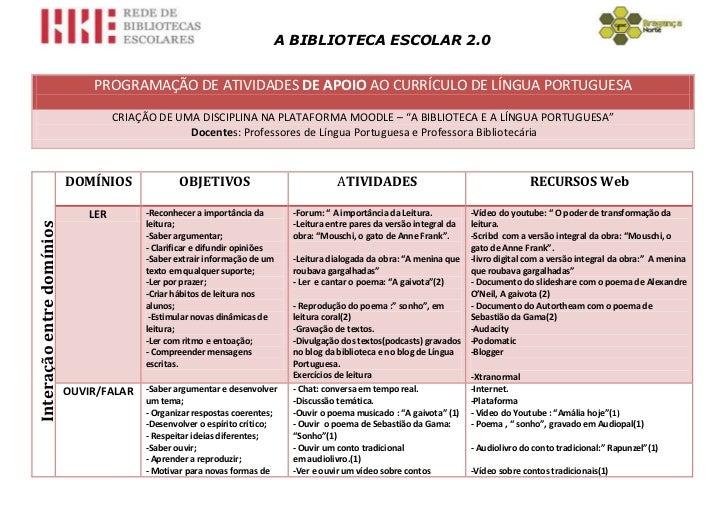A BIBLIOTECA ESCOLAR 2.0                               PROGRAMAÇÃO DE ATIVIDADES DE APOIO AO CURRÍCULO DE LÍNGUA PORTUGUES...