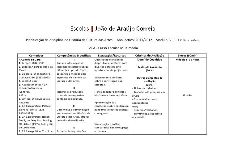 Planificação da disciplina de História da Cultura das Artes     Ano lectivo: 2011/2012    Módulo: VIII – A Cultura da Gare...