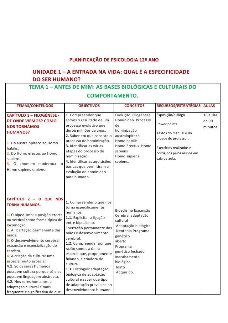 PLANIFICAÇÃO DE PSICOLOGIA 12º ANO             UNIDADE 1 – A ENTRADA NA VIDA: QUAL É A ESPECIFICIDADE             DO SER H...