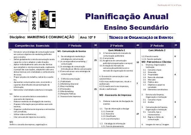 Planificação MC 15.16 10º ano 22001155//1166 PPllaanniiffiiccaaççããoo AAnnuuaall EEnnssiinnoo SSeeccuunnddáárriioo Discipl...