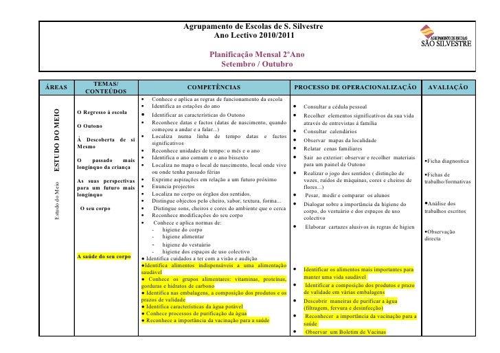 Agrupamento de Escolas de S. Silvestre                                                                   Ano Lectivo 2010/...