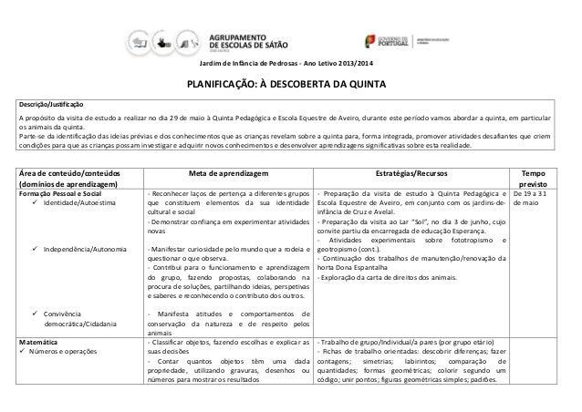 Jardim de Infância de Pedrosas - Ano Letivo 2013/2014 PLANIFICAÇÃO: À DESCOBERTA DA QUINTA Descrição/Justificação A propós...