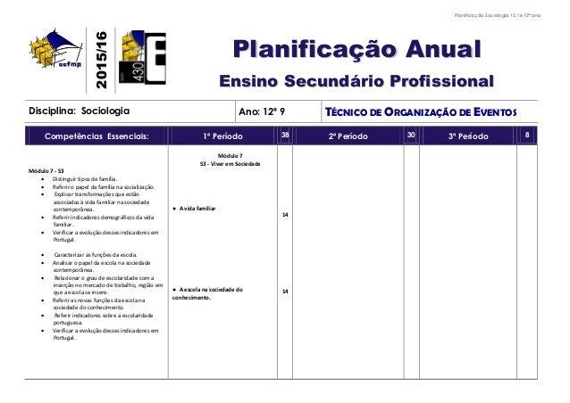Planificação Sociologia 15.16 12º ano 22001155//1166 PPllaanniiffiiccaaççããoo AAnnuuaall EEnnssiinnoo SSeeccuunnddáárriioo...