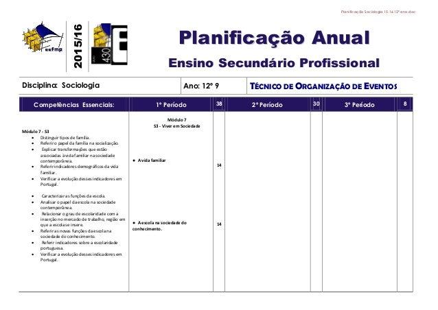 Planificação Sociologia 15.16 12º ano.doc 22001155//1166 PPllaanniiffiiccaaççããoo AAnnuuaall EEnnssiinnoo SSeeccuunnddáárr...