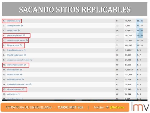 SACANDO SITIOS REPLICABLES ESTRATEGIA DE LINKBUILDING · CURSO MKT 365 | Twitter  @lu1sma