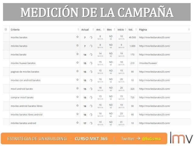 MEDICIÓN DE LA CAMPAÑA ESTRATEGIA DE LINKBUILDING · CURSO MKT 365 | Twitter  @lu1sma