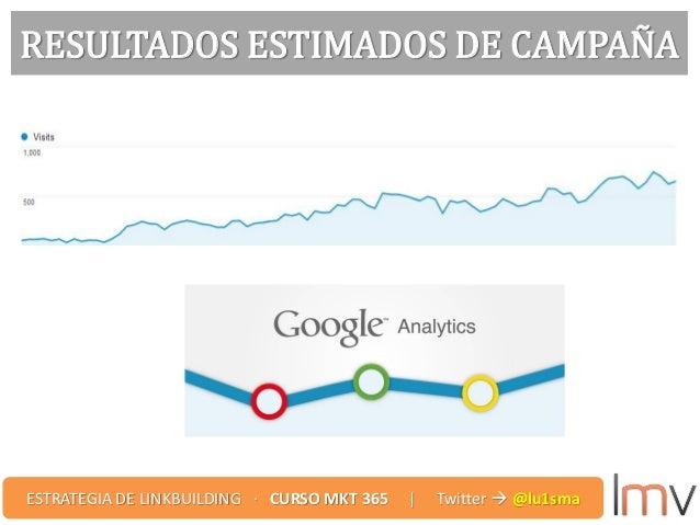 RESULTADOS ESTIMADOS DE CAMPAÑA ESTRATEGIA DE LINKBUILDING · CURSO MKT 365 | Twitter  @lu1sma