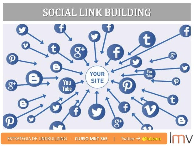 SOCIAL LINK BUILDING ESTRATEGIA DE LINKBUILDING · CURSO MKT 365 | Twitter  @lu1sma