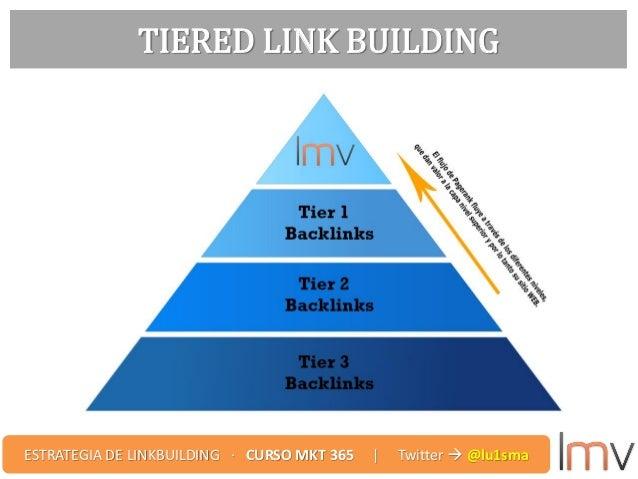 TIERED LINK BUILDING ESTRATEGIA DE LINKBUILDING · CURSO MKT 365 | Twitter  @lu1sma