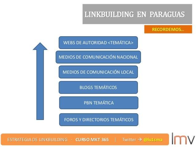 RECORDEMOS… MEDIOS DE COMUNICACIÓN LOCAL MEDIOS DE COMUNICACIÓN NACIONAL WEBS DE AUTORIDAD <TEMÁTICA> MEDIOS DE COMUNICACI...