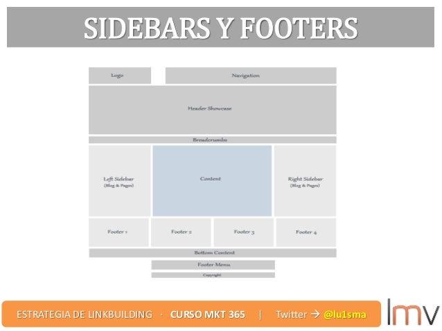 SIDEBARS Y FOOTERS ESTRATEGIA DE LINKBUILDING · CURSO MKT 365 | Twitter  @lu1sma