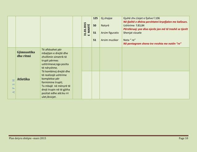 Plan detyra shtëpie –mars 2015 Page 10 31.03.2015 EMARTË 125 50 51 51 Gj.shqipe Natyrë Arsim figurativ Arsim muzikor Gjuhë...