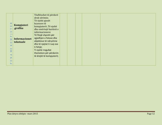 Plan detyra shtëpie –mars 2015 Page 12 PUNAMEKOMPJUTER Kompjuteri ,grafika Informacionet tekstuale Tëaftësohet të përdorë ...