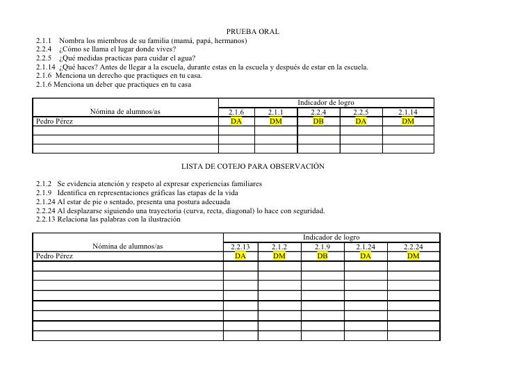 Plan Ii Trimestre, Jornada, Actv. Integradora