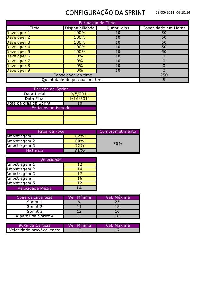CONFIGURAÇÃO DA SPRINT                 09/05/2011 06:10:14                                     Formação do Time           ...