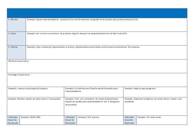Estratégia Corporativa  1. Missão Exemplo: Ajudar empreendedores e empresários com ferramentas de gestão direcionadas para...