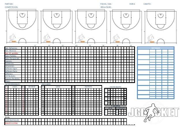 Planilla Estadisticas Baloncesto Jgbasket 2010