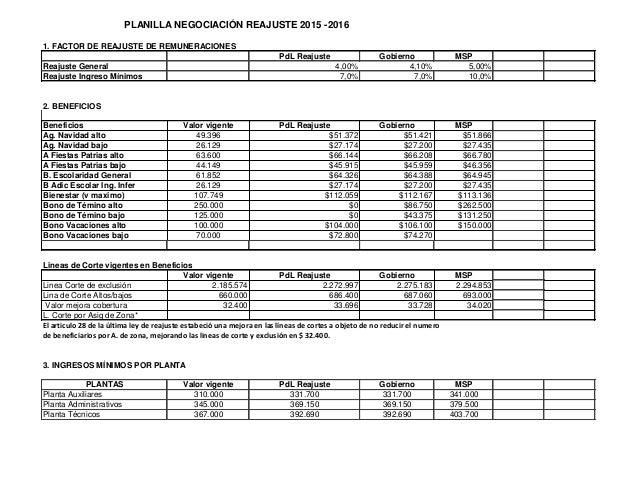 Planilla Comparativa Mesa Del Sector P Blico 2015 2016