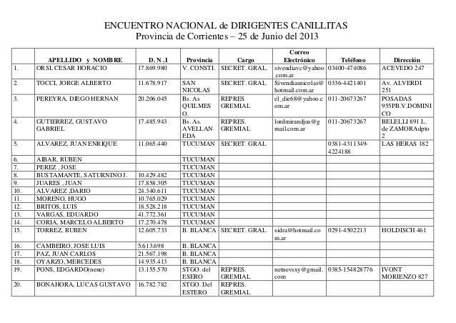 ENCUENTRO NACIONAL de DIRIGENTES CANILLITAS Provincia de Corrientes – 25 de Junio del 2013 APELLIDO y NOMBRE D. N .I Provi...
