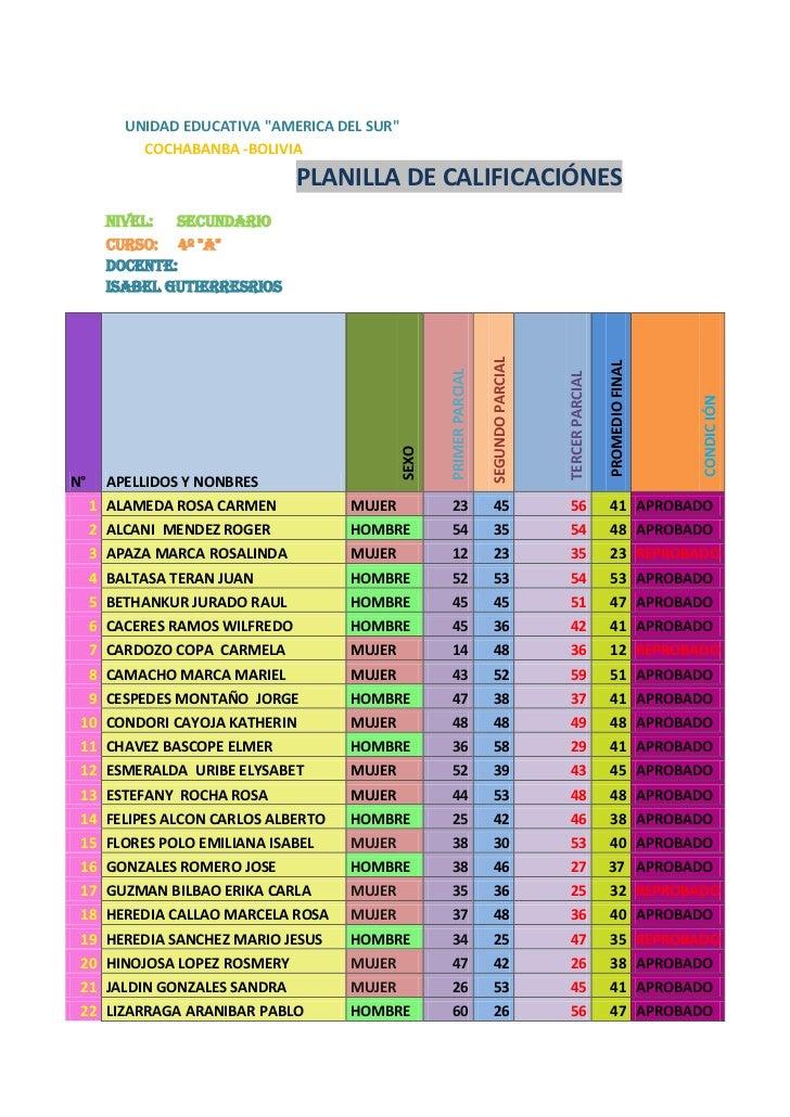 """UNIDAD EDUCATIVA """"AMERICA DEL SUR""""           COCHABANBA -BOLIVIA                                PLANILLA DE CALIFICACIÓNES..."""