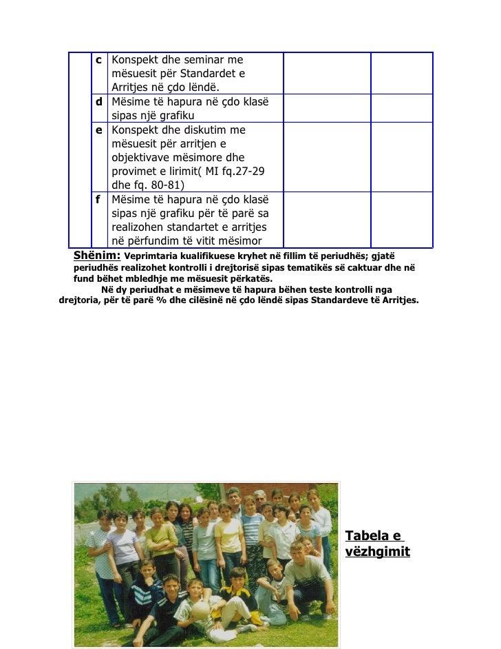 c Konspekt dhe seminar me         mësuesit për Standardet e         Arritjes në çdo lëndë.      d Mësime të hapura në çdo ...