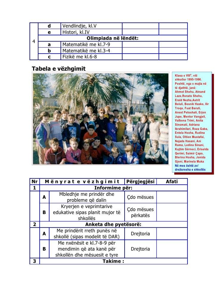 d     Vendlindje, kl.V       e     Histori, kl.IV                          Olimpiada në lëndët:4       a     Matematikë me...