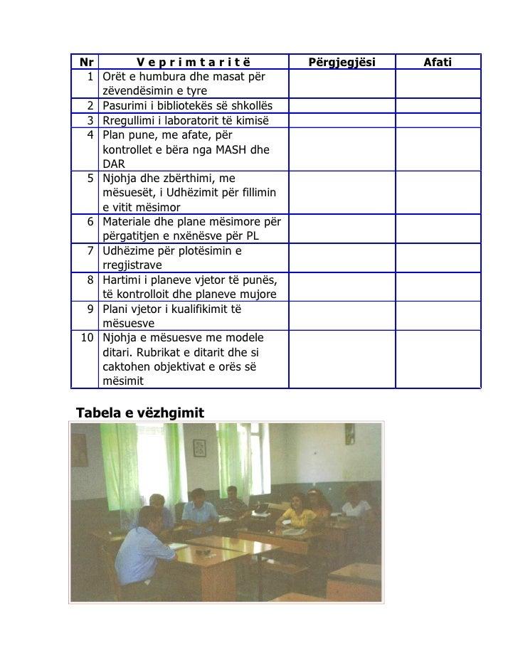Nr         Veprimtaritë                 Përgjegjësi   Afati 1 Orët e humbura dhe masat për   zëvendësimin e tyre 2 Pasurim...