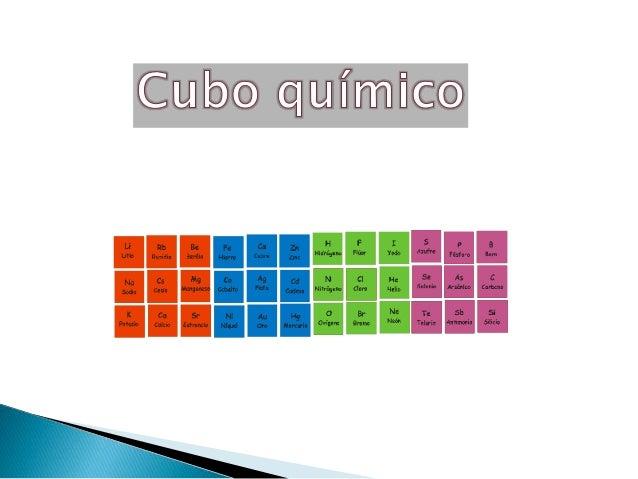Asi se aprende quimica cubo qumicobr 14 objetivo durante el juego urtaz Choice Image