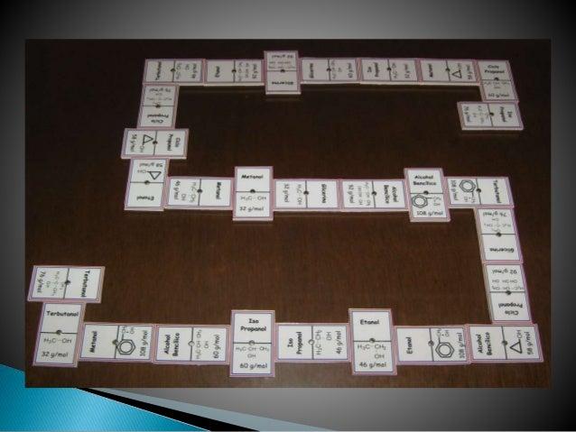 Asi se aprende quimica tabla peridica urtaz Choice Image
