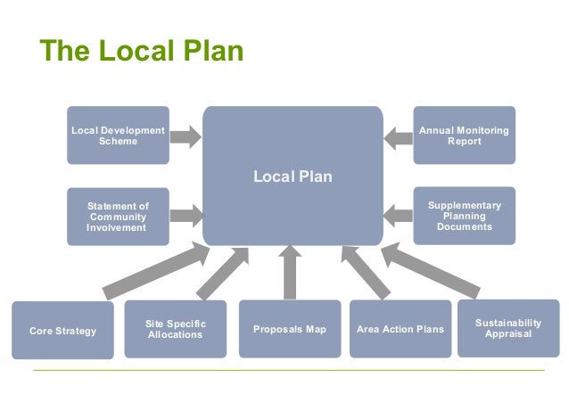 Councillor briefing local plans and plan making for Banes planning