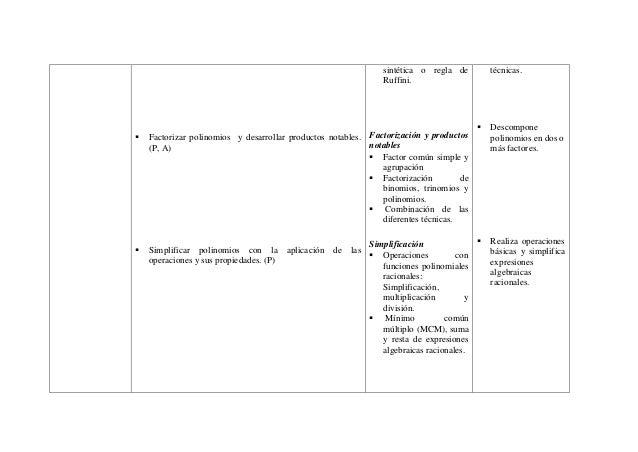 Plan microcurricular 9no matematicas 2012 2013