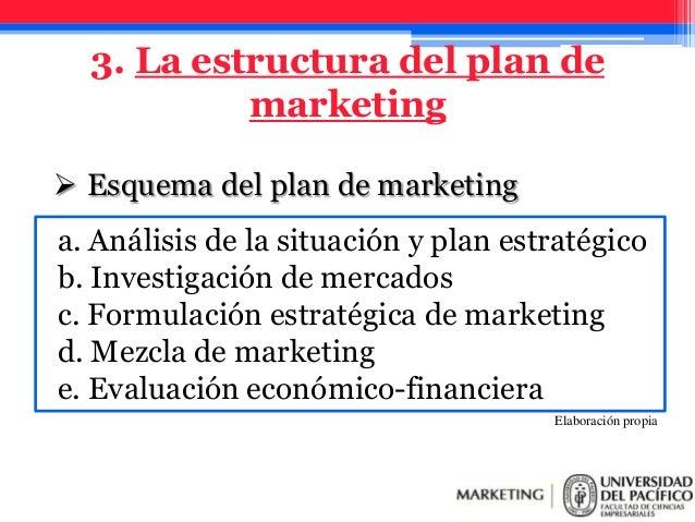 principles of marketing kotler 15th edition pdf free download