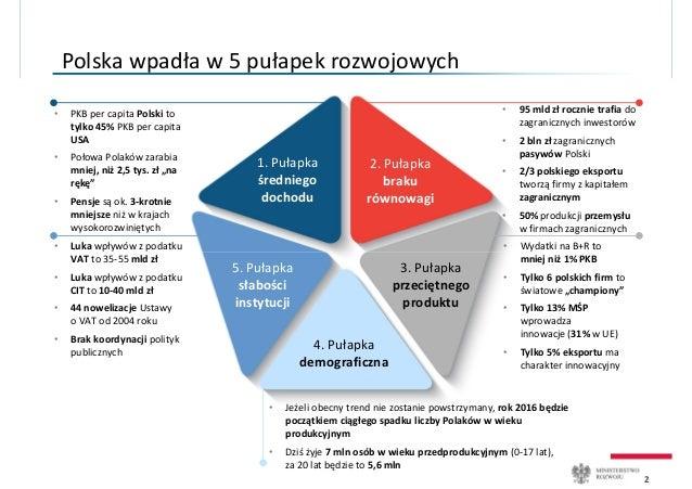 Plan na rzecz Odpowiedzialnego Rozwoju Slide 2