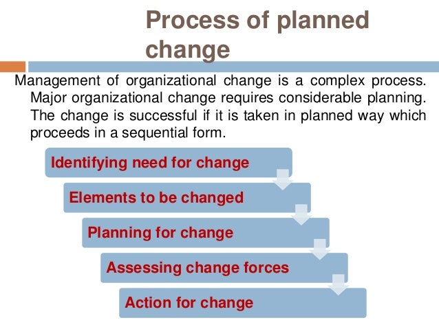 example of planned change View homework help - planned change assignment nr534-2 from nr 534 at  chamberlain college of nursing running head: planned change planned.