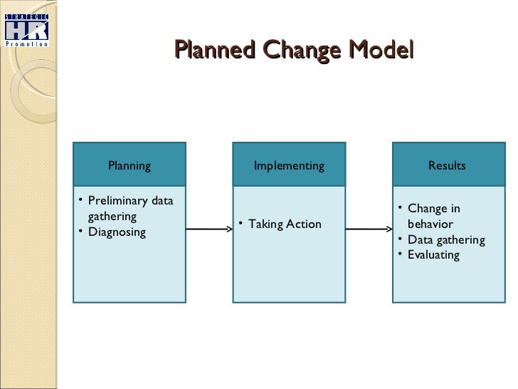 Planned & emergent 'change'.
