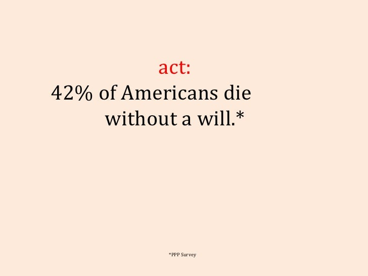 Fact: 42% of Americans die  without a will.* *PPP Survey