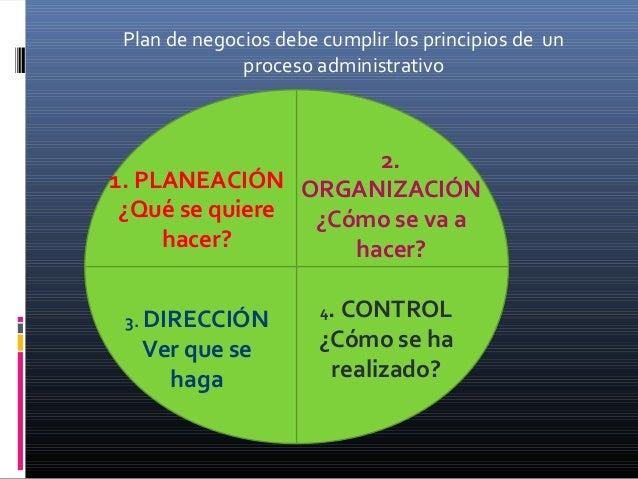 Plan negocios internet Slide 2