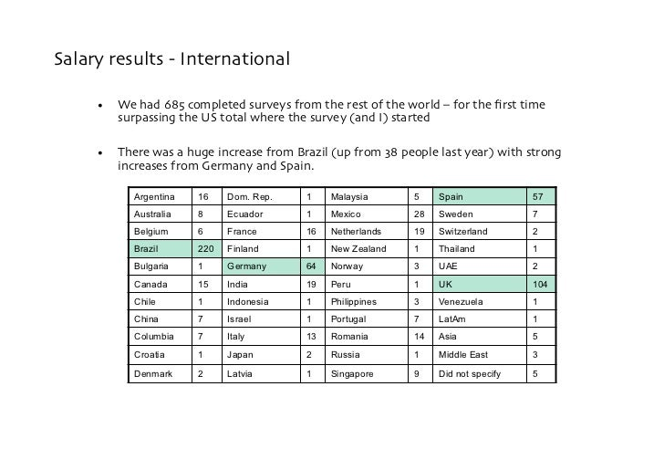 Salary results - International       • We had 685 completed surveys from the rest of the world – for the first time       ...