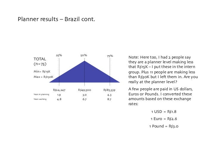 Planner results – Brazil cont.                                  25%        50%          75%       TOTAL                   ...