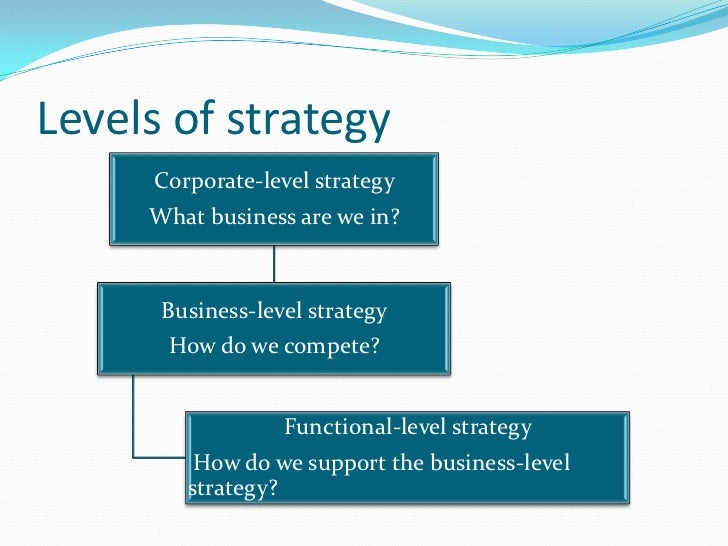 Levels of strategy<br /><ul><li>Corporate-level strategy