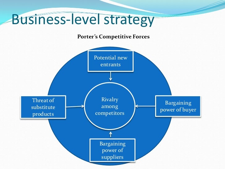 Levels of strategy<br />Corporate-level strategy<br />Pertains the whole organization <br />The business units<br />Produc...