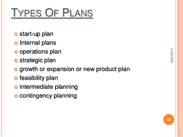 TYPES OF PLANS start-up plan  Internal plans  operations plan  strategic plan  growth or expansion or new product plan...